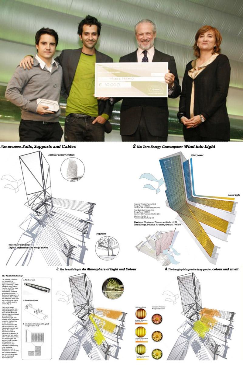 GilBartolomé, Future Minds Award a nuestro proyecto en Copenhage